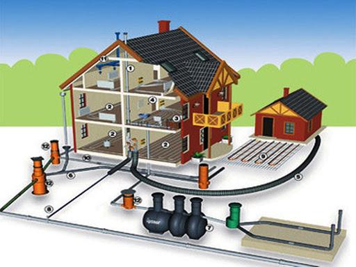 монтаж отопления в частном доме в тюмени